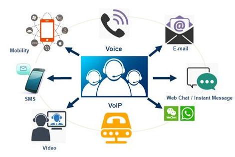 霸屏易提供在线对话、离线留言、微信二维码等互动方式,最大新都的提高转化率,让流量变订单
