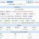 站长工具给出的搜狐自媒体平台数据