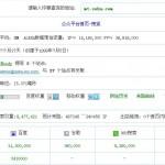 爱站网给出的搜狐自媒体平台数据