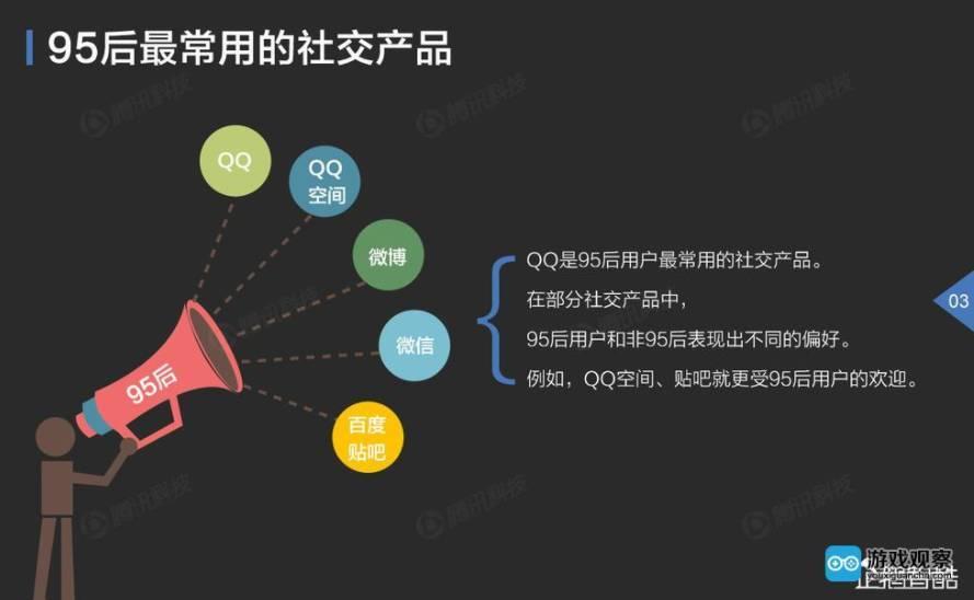 朋友网将关停,QQ空间依然展现着顽强的生命力